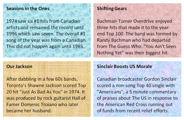 1974 Canadian Music Trivia