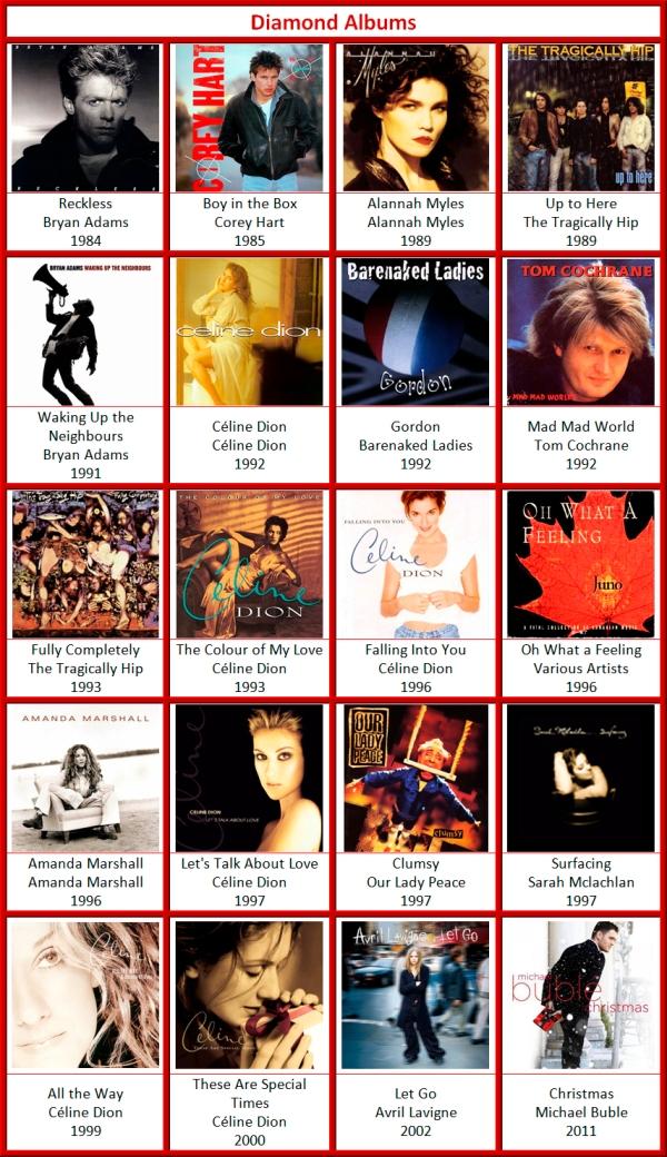 Diamond Albums1