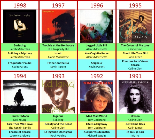 JUNO Felix 1991-1998