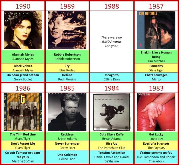 JUNO Felix Awards 1983-1990