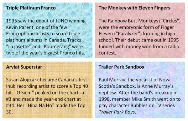 1995 Canadian Music Trivia