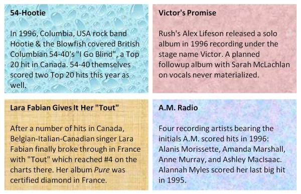 1996 Canadian Music Trivia
