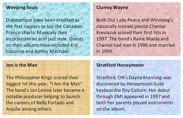 1997 Canadian Music Trivia