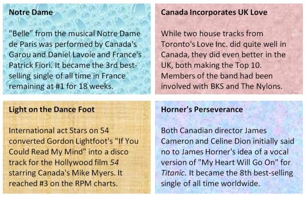 1998 Canadian music trivia