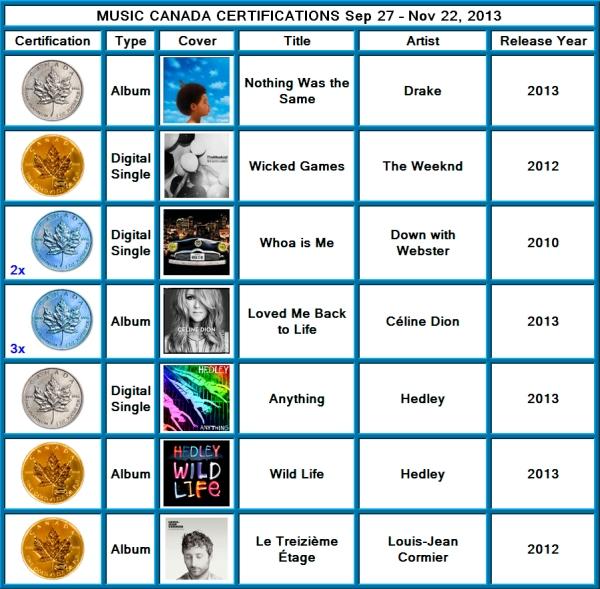 2013 - 09 - 27