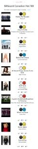 9 - First Billboard Canadian Hot 100 June 2007