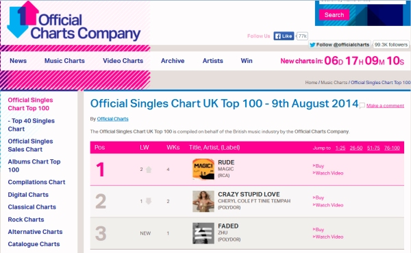 Rude Magic Number One in the UK