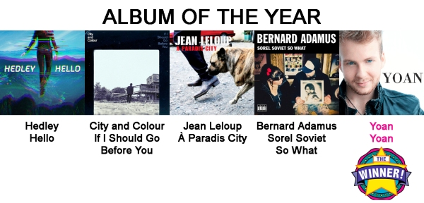 best album of 2015 voting album of the year winner copy