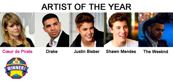best artist of 2015 voting winner copy
