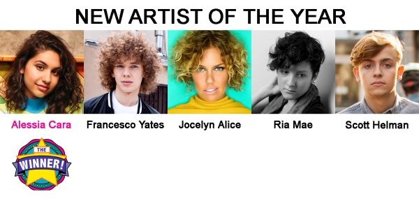 best new artist of 2015 voting winner copy