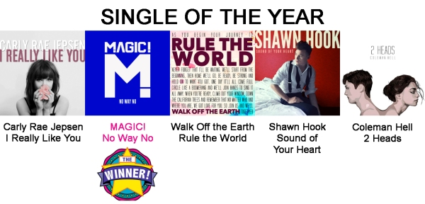 Best Single of 2015 voting winner copy